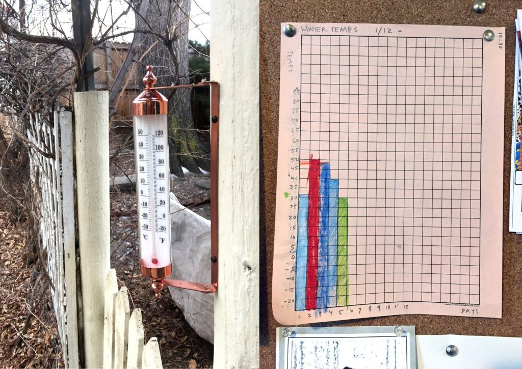 temp graphing